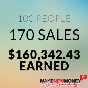 WOW... 100 people joined my Make New Money 1-year anniversary event over the weekend...they made 170 sales for a combined $160,342.43! WOW!!!! I wish I could tag all of the participants – they played full out. They stayed in the game, did their homework and crushed it! This was the MOST money any group has made at this event. Only 6 people who participated have reported not making any sales yet...we're still working with them to get them making some revenue :D I'm so proud to see this group play full out and stay in the game – a bunch of them graduated into my $100K Challenge program and are staying committed to upleveling their business. If you want in on this event, our next program is running from December 10-14: http://makenewmoney.com/ukdecember2015 While we're hosting this December event specifically for our UK community, everyone is still welcome to participate – seats will go quickly (this is my HOTTEST program). Get in while you can: http://makenewmoney.com/ukdecember2015 Cheers & kudos to the amazing group from the weekend – keep making money & keep crushing it! #100KChallenge #MakeNewMoney #investment #wealthcreation #entrepreneurship #entrepreneurlife #startuplife #liveyourdream #LoralLangemeier #wealth #training #business #marketing #sales #invention #startup #l4l #f4f #first #LiveOutLoud #smallbusiness #entrepreneur #businessowner #CEO #founder #linkinbio #leadership #sales #hardwork #focused #stance